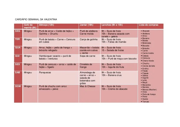 Cardápio semanal da valentina pdf