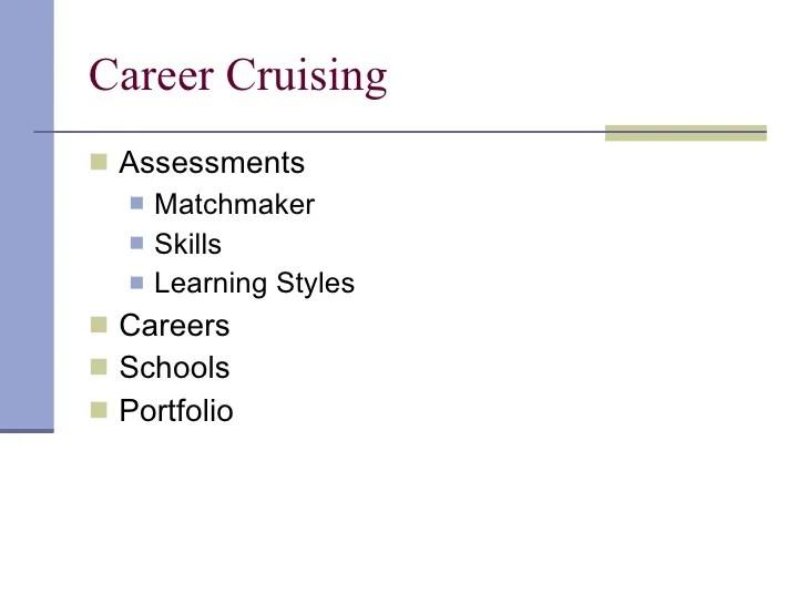 career cruising resume template