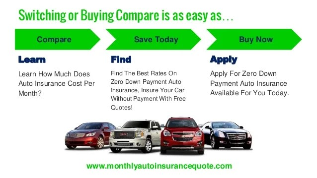 Car Insurance With Zero Down Payment