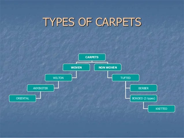diagram of weaving loom audi a6 4f wiring carpets[1]