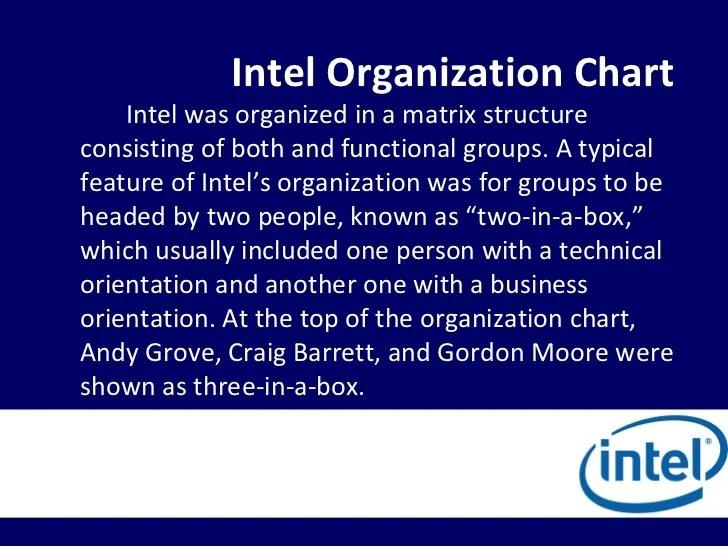 Intel organization chart also ba corporation the hood river project rh slideshare