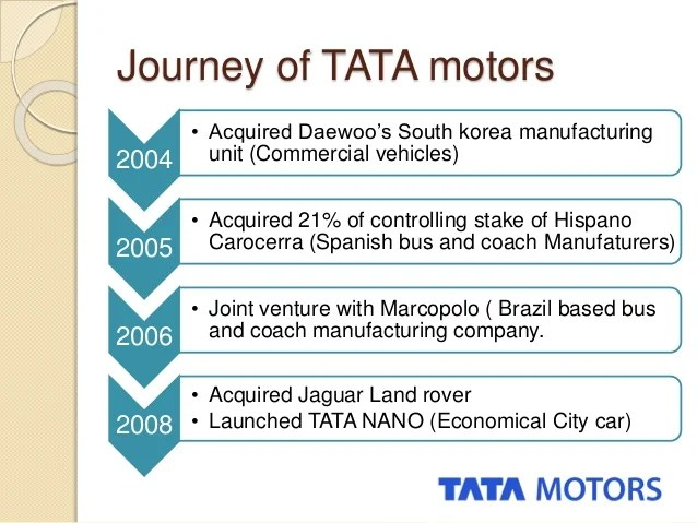"""3 Responds that will """"Case study: Tata Motor's Buy with Jaguar in addition to Acreage Rover"""""""