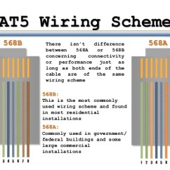 Cat5 Wiring Diagram 568b 2001 Dodge Ram Ignition Switch Cables