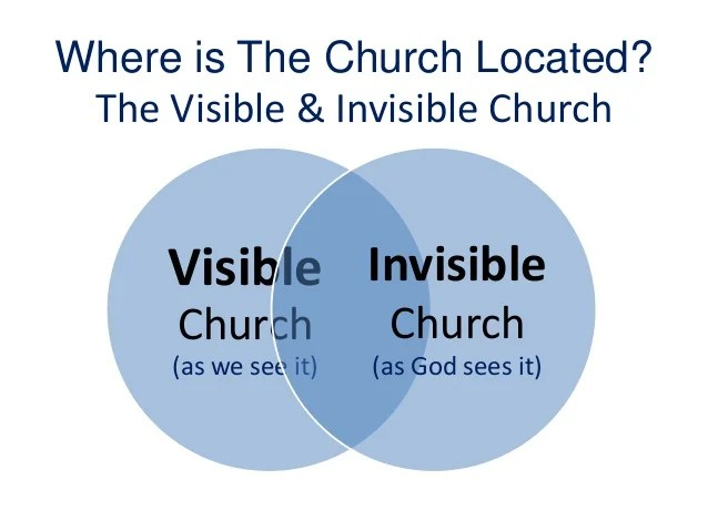Image result for visible and invisible church pictures