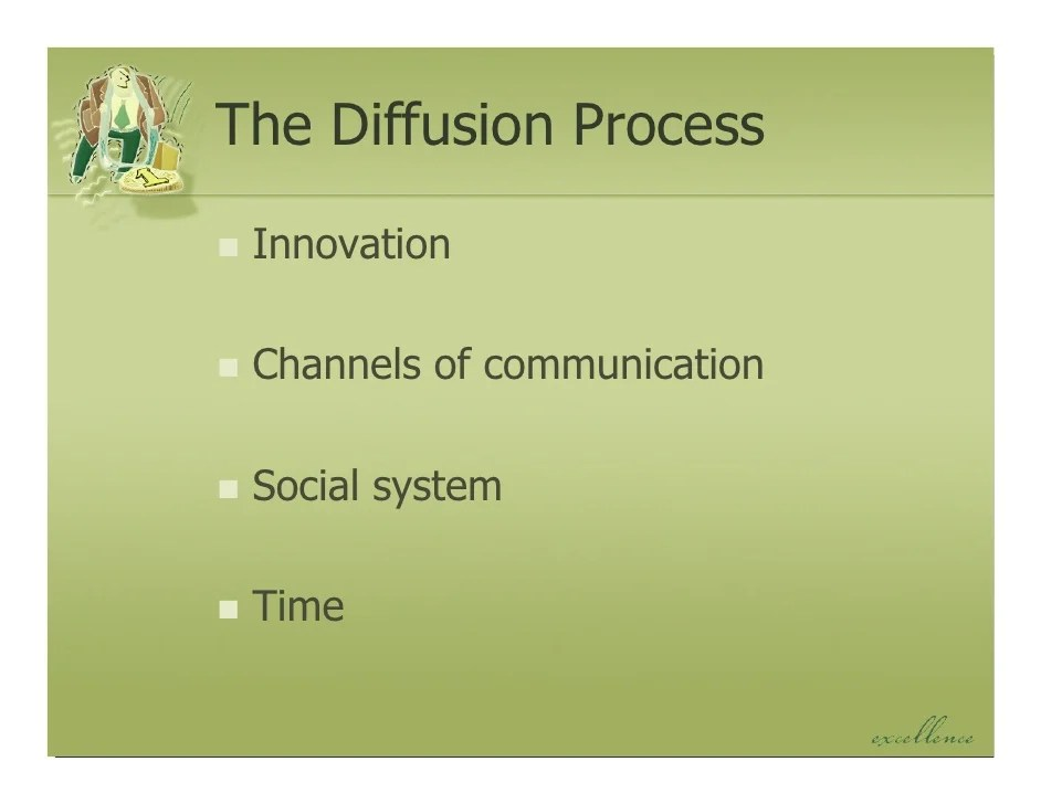 Consumer Influence And The Diffusion Of Innovation