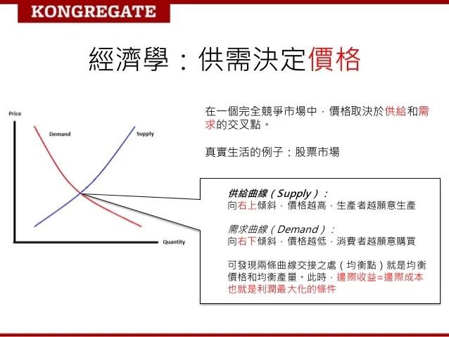 CCSF2013 -如何最大化營收?中文翻譯投影片