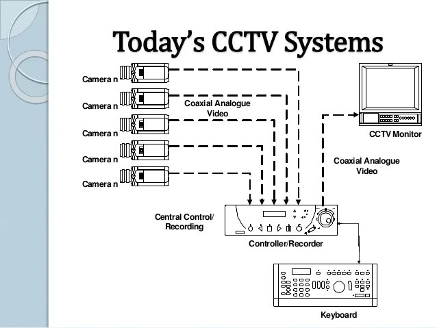 single line telephone wiring diagram 50a rv plug cctv camera price list in bangalore - 09066656366