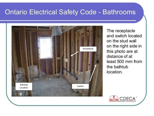 Bedroom Wiring Code Ontario | Glif.org