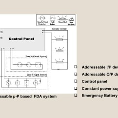 Non Addressable Fire Alarm System Wiring Diagram Nissan Xterra Motor Detection And