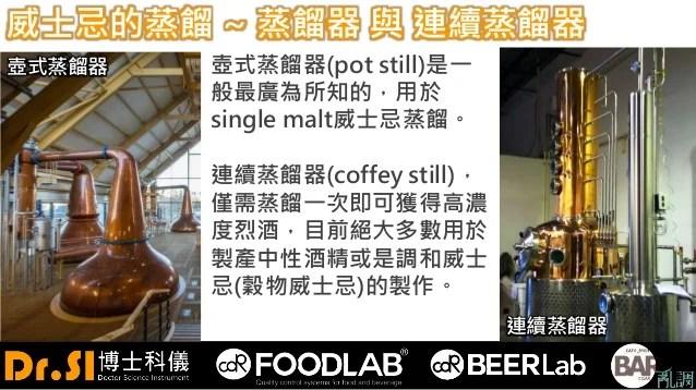 威士忌的化學指標 水質,麥汁糖化,發酵監控