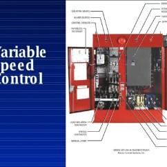 Weg Fire Pump Motor Wiring Diagram Ukulele Fretboard Starting Was Optional 74