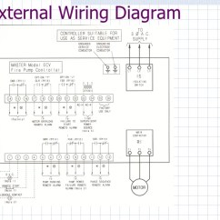 Weg Fire Pump Motor Wiring Diagram One Light Two Switches Diagrams Electrical Data Base Varaible Speed Drives For Driven Pumps Rh Slideshare Net At External C E