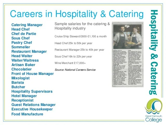 Marketing Hospitality  Catering A3 booklet and powerpoint