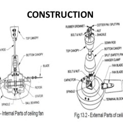 Ceiling Fan Motor Capacitor Wiring Diagram Intercom