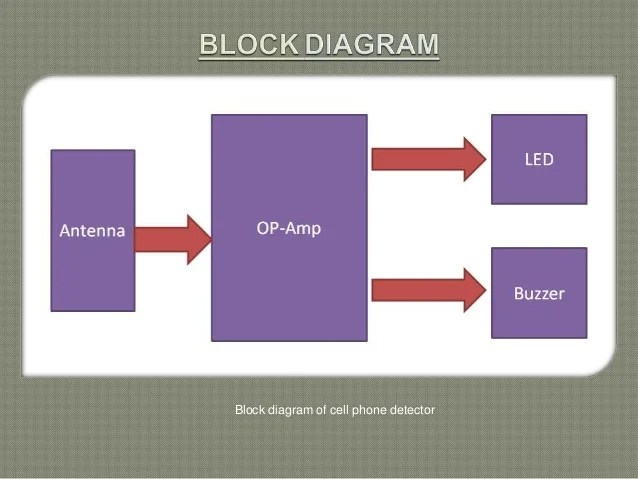 mobile block diagram circuit pit bike wiring kick start cell phone detector ppt with and of