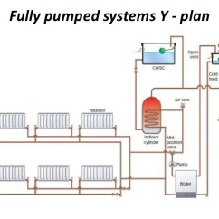 Central Heating Mid Position Valve Wiring Diagram Typical Level 3