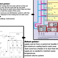 Carrier Split Unit Wiring Diagram 1955 Chevy 210 Centralized Ac System