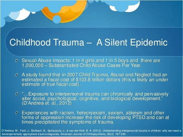Creating Trauma Safe Schools - Effects of PTSD in learning ...