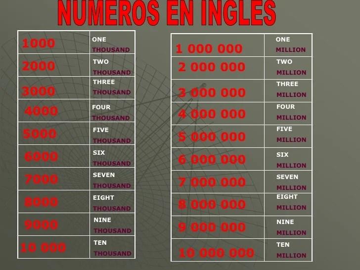 1000 N 1 Umero Ingles Al