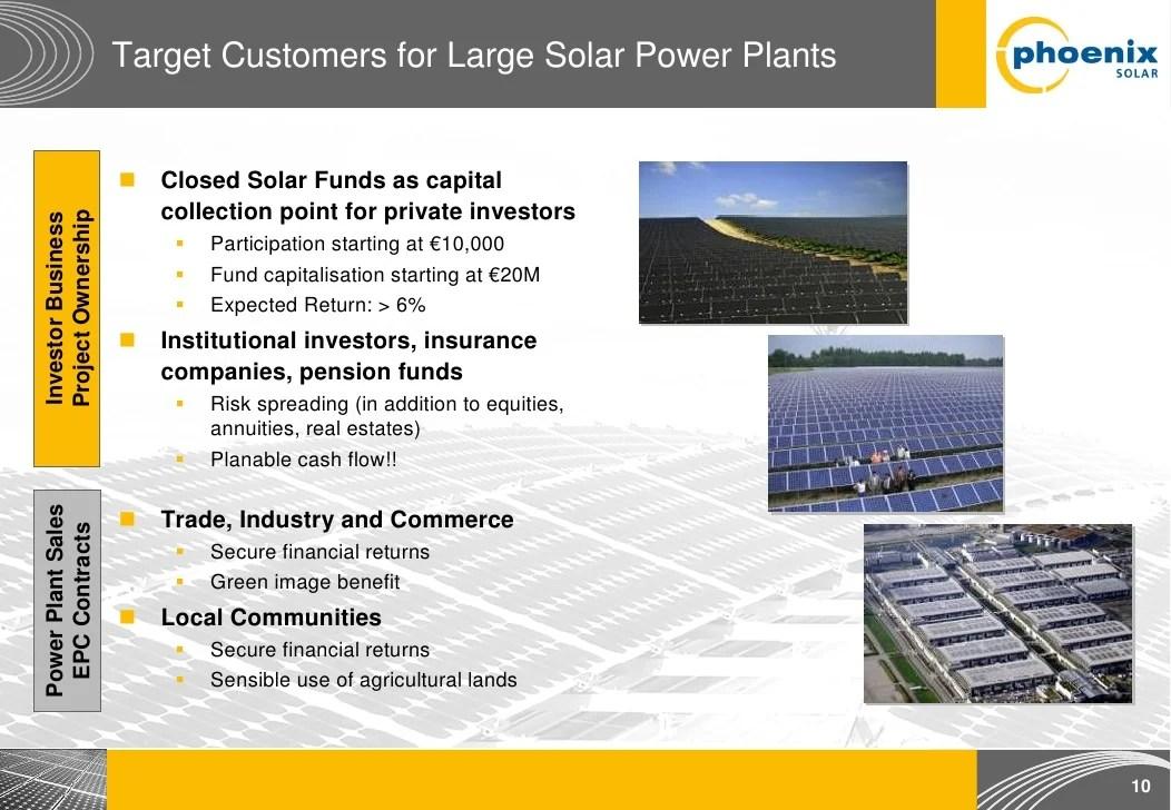 Phoenix Solar Company Presentation