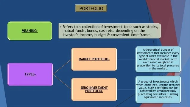 Securities And Investments