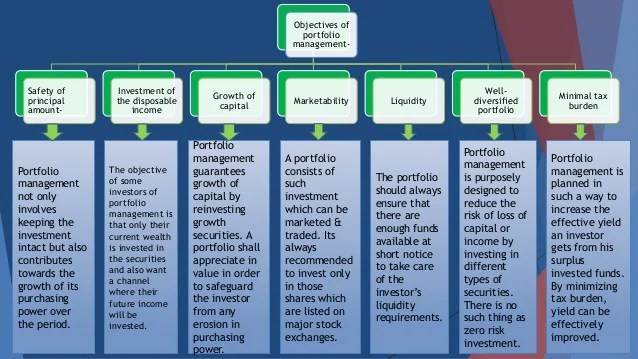 Investment Securities Meaning