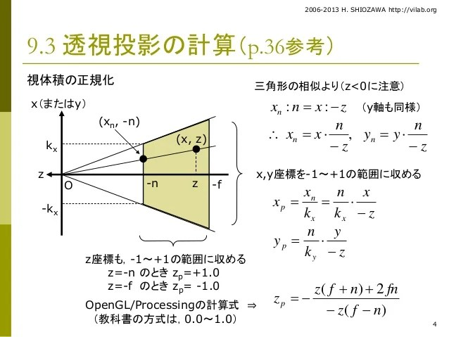 Images of 透視投影 - JapaneseClass.jp