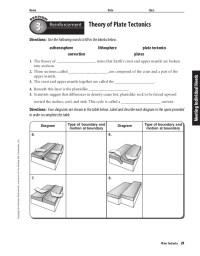 Theory Of Plate Tectonics Worksheet. Worksheets ...