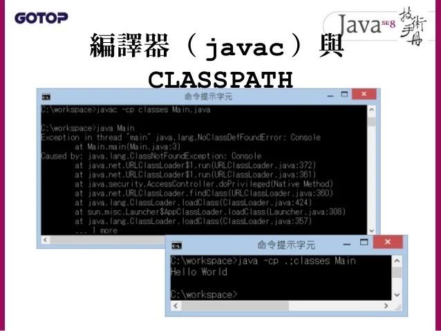 Java SE 8 技術手冊第 2 章 - 從JDK到IDE