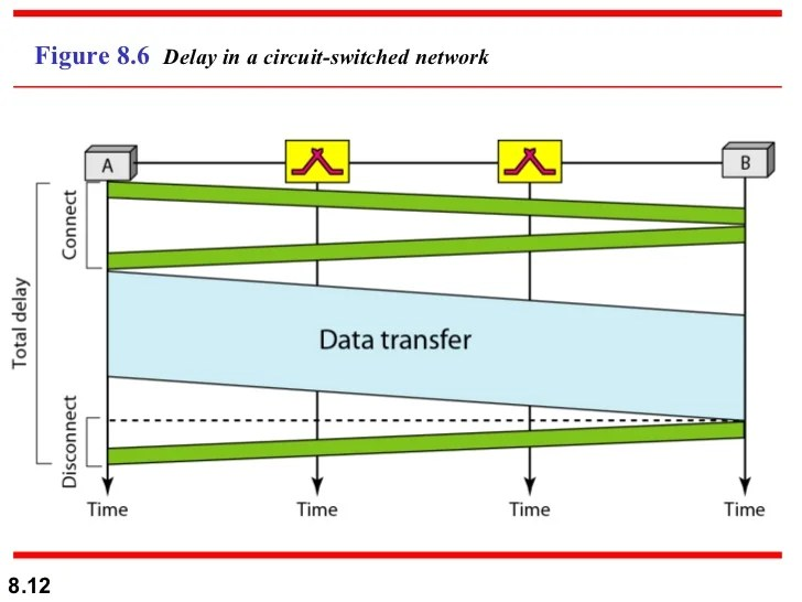 Data Circuit Networking - Enthusiast Wiring Diagrams •