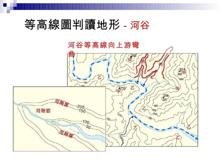 第一冊Ch12上課投影片