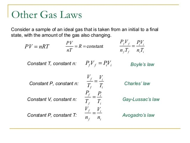 Ch 14 Ideal Gas Law  Kinetic Theory