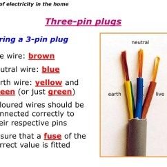 Wiring Diagrams House Lights Trailer Plug Colors Yellow – Readingrat.net
