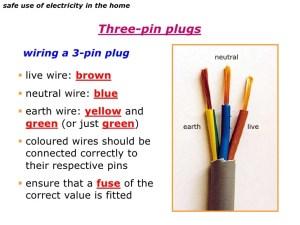 House Wiring Yellow Wire – readingrat
