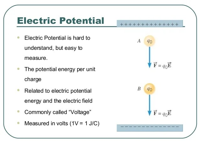 Ch19 Electric Potential Energy And Electric Potential