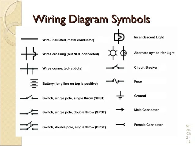 electrical wiring practices and diagrams 48 638?cb=1437293744 double pole single throw switch wiring diagram,2 Pole Electrical Switch Wiring