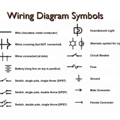 Electrical Panel Wiring Diagram Symbols 2002 Pt Cruiser Headlight 7r Sprachentogo De Circuit Breaker Symbol Diagrams Control Rh 46 Minijob Im Netz
