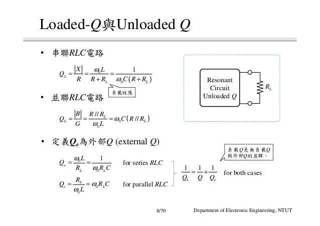 射頻電子 - [第三章] 史密斯圖與阻抗匹配