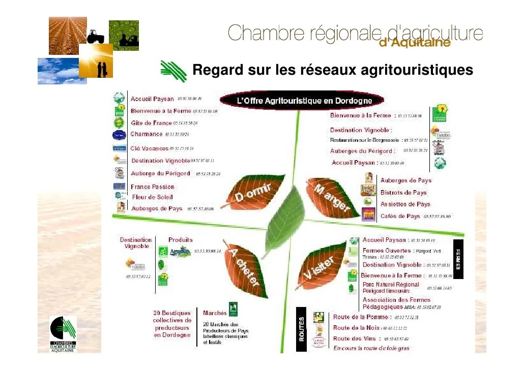chambre agriculture 33  28 images  chambre agriculture gironde chambre d hote hendaye chambre
