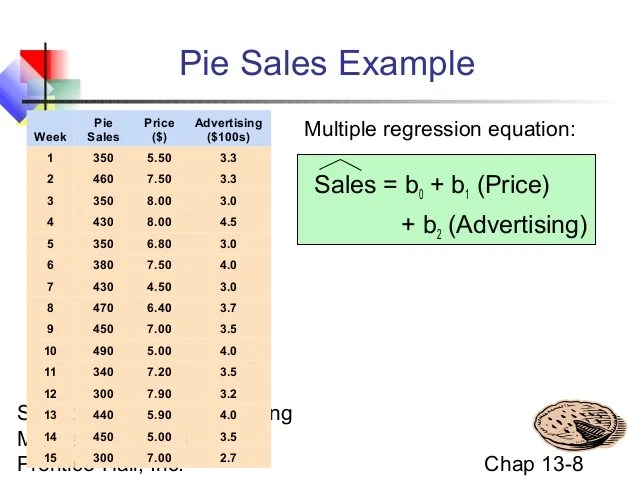 example 1 13 p b 9 13 evaluate p a