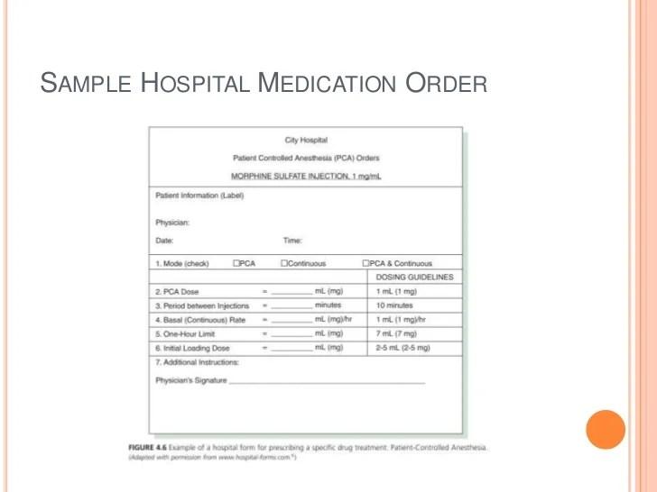 medication scheduling