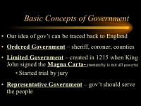 Chapter 2 Origins Of American Government Worksheet Answer ...