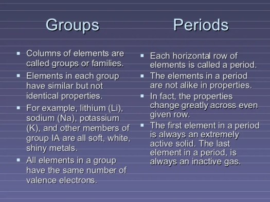 Explain the difference between groups and families in periodic table groups the periodic table urtaz Images