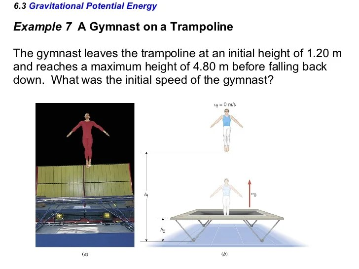 Force Diagram Of Motion Physics For Trampoline