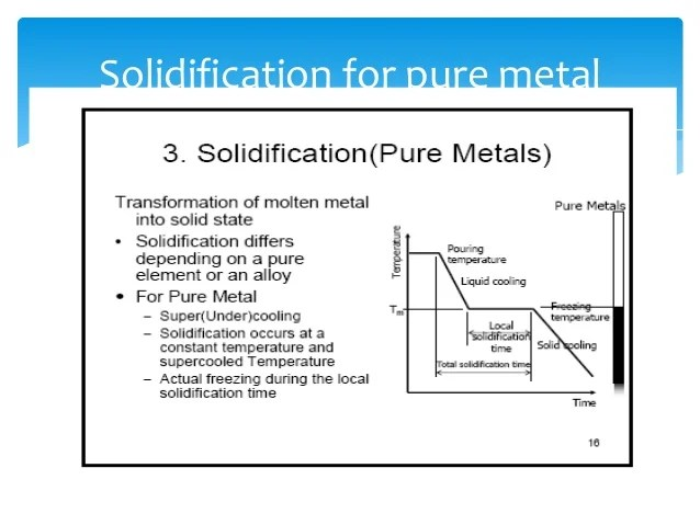 explain iron carbon phase diagram dusk to dawn light wiring chapter 1: material structure and binary alloy system