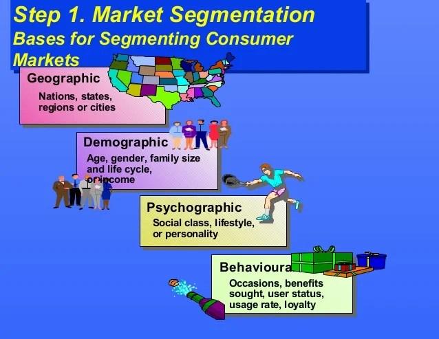chapter 11 ppt market segmentation