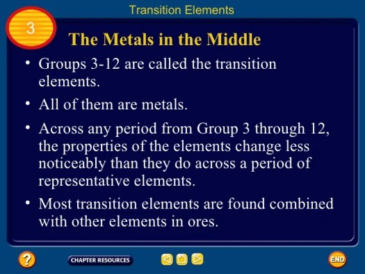 Element in group 3 through 12 of the periodic table periodic chapter 12 periodic table periodic table group names 3 urtaz Gallery