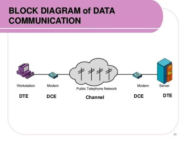 Audio Duplex Communication Link Schematic