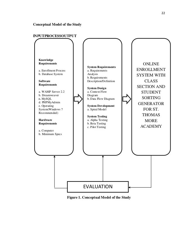 class diagram for the loan management system