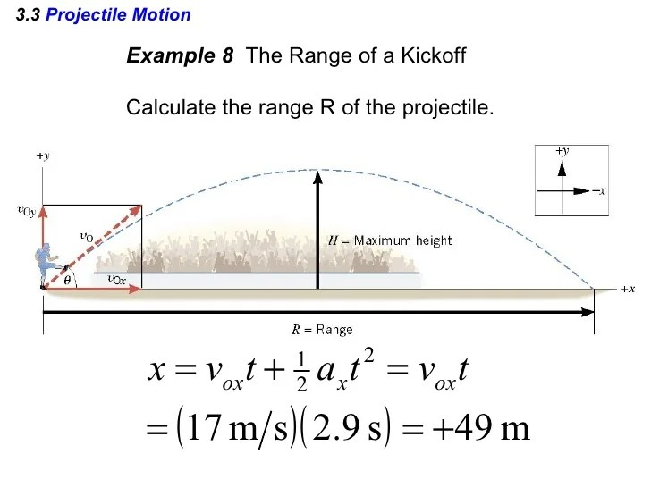 Physics Chapter 27 Conceptual